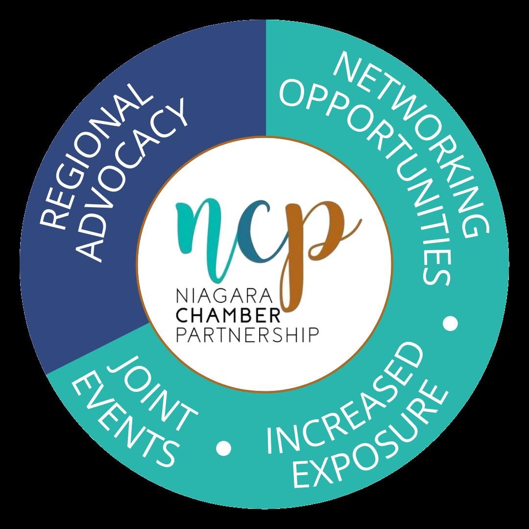 Niagara Chamber Partnership