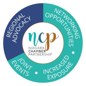 Niagara Chamber Partnership logo
